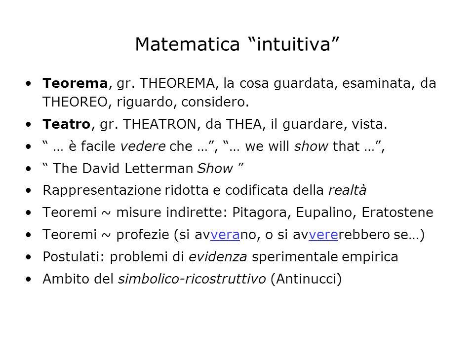 Teorema di Pitagora Il teorema è vero? Cosa significa che è vero?