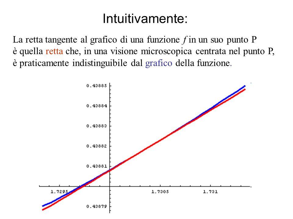 Grazie per lattenzione Sergio Invernizzi Dipartimento di Matematica e Informatica Università di Trieste inverniz@units.it http://www.labmat.it (coda,