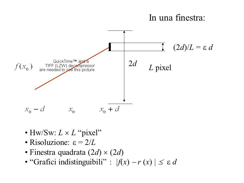 Intuitivamente: La retta tangente al grafico di una funzione f in un suo punto P è quella retta che, in una visione microscopica centrata nel punto P,