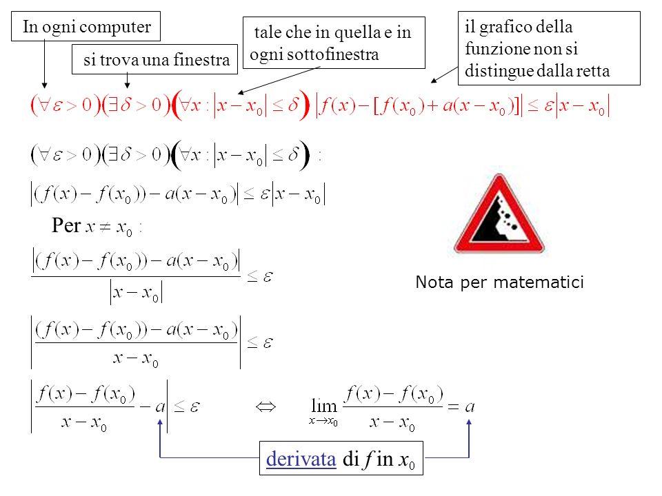 La retta r(x) = ax + b è tangente al grafico di f(x) nel punto di ascissa x 0 se: In ogni computer (ossia: per ogni > 0) si trova una finestra quadrat