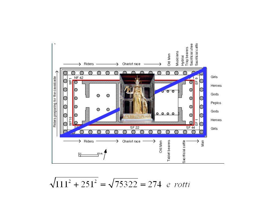 La retta r(x) = ax + b è tangente al grafico di f(x) nel punto di ascissa x 0 se: In ogni computer (ossia: per ogni > 0) si trova una finestra quadrata centrata in (x 0, f(x 0 )) di ampiezza 2d tale che (ossia: si trova un d > 0 tale che) in ogni sottofinestra centrata in (x 0, f(x 0 )) di ampiezza 2h (quindi: in ogni x dellintervallo [x 0 d, x 0 + d] ) sono graficamente indistinguibili il grafico di f e quello di r (ossia: si ha ) derivata di f in x 0