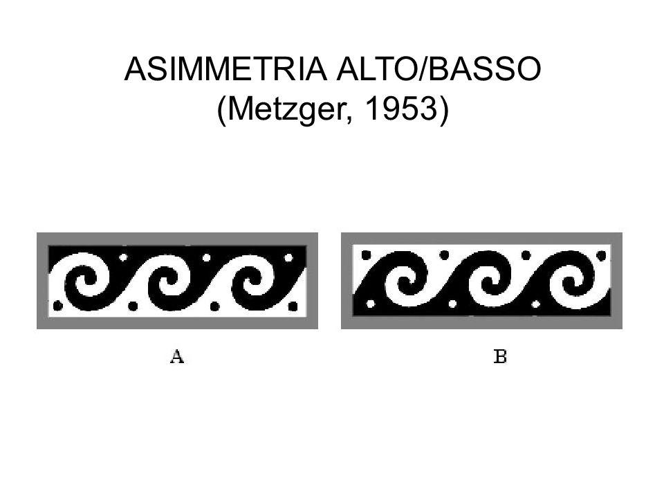 ASIMMETRIA ALTO/BASSO (Metzger, 1953)