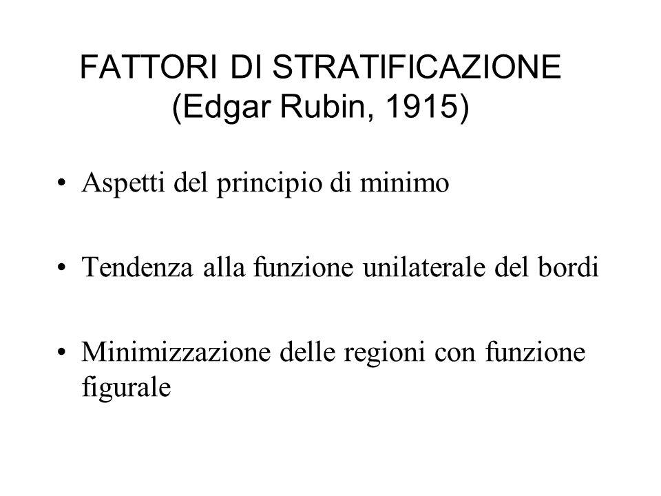 FATTORI DI STRATIFICAZIONE (Edgar Rubin, 1915) Aspetti del principio di minimo Tendenza alla funzione unilaterale del bordi Minimizzazione delle regioni con funzione figurale