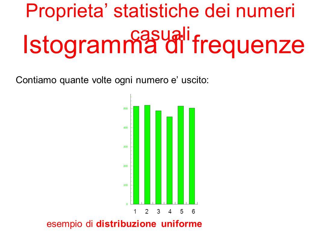 Proprieta statistiche dei numeri casuali esempio di distribuzione uniforme 1 2 3 4 5 6 Istogramma di frequenze Contiamo quante volte ogni numero e usc