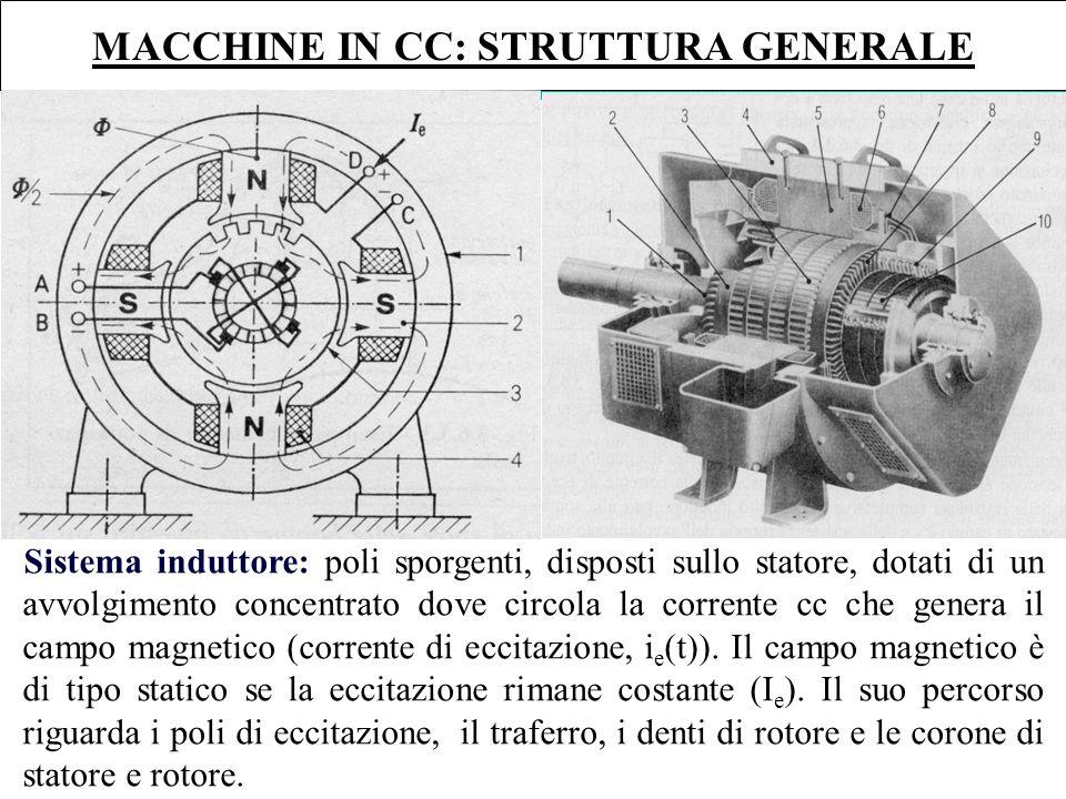 MACCHINE IN CC: STRUTTURA GENERALE Sistema induttore: poli sporgenti, disposti sullo statore, dotati di un avvolgimento concentrato dove circola la co