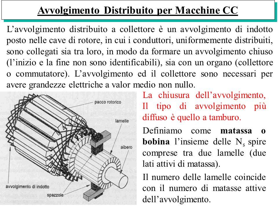 Avvolgimento Distribuito per Macchine CC Lavvolgimento distribuito a collettore è un avvolgimento di indotto posto nelle cave di rotore, in cui i cond