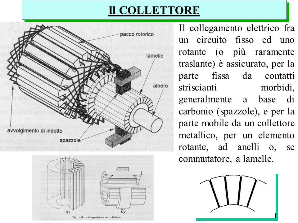 CARATTERISTICA TENSIONE DI CONTATTO DENSITÀ DI CORRENTE CARBONE DURO GRAFITE N.