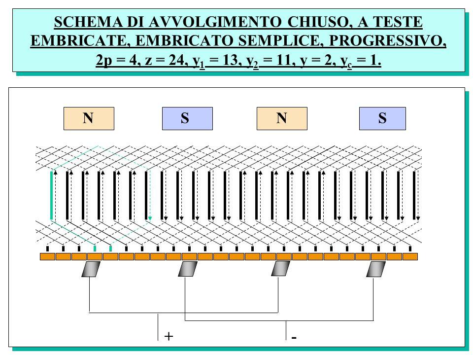 SCHEMA DI AVVOLGIMENTO CHIUSO, A TESTE EMBRICATE, EMBRICATO SEMPLICE, PROGRESSIVO, 2p = 4, z = 24, y 1 = 13, y 2 = 11, y = 2, y c = 1.