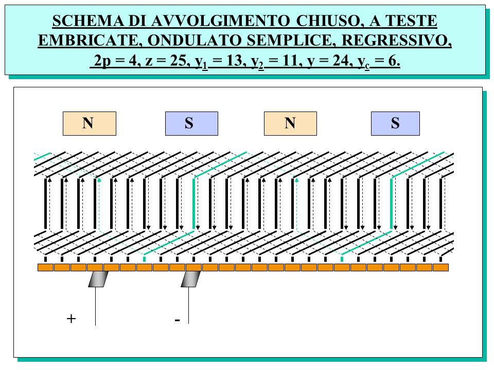 SCHEMA DI AVVOLGIMENTO CHIUSO, A TESTE EMBRICATE, ONDULATO SEMPLICE, REGRESSIVO, 2p = 4, z = 25, y 1 = 13, y 2 = 11, y = 24, y c = 6. + - N S
