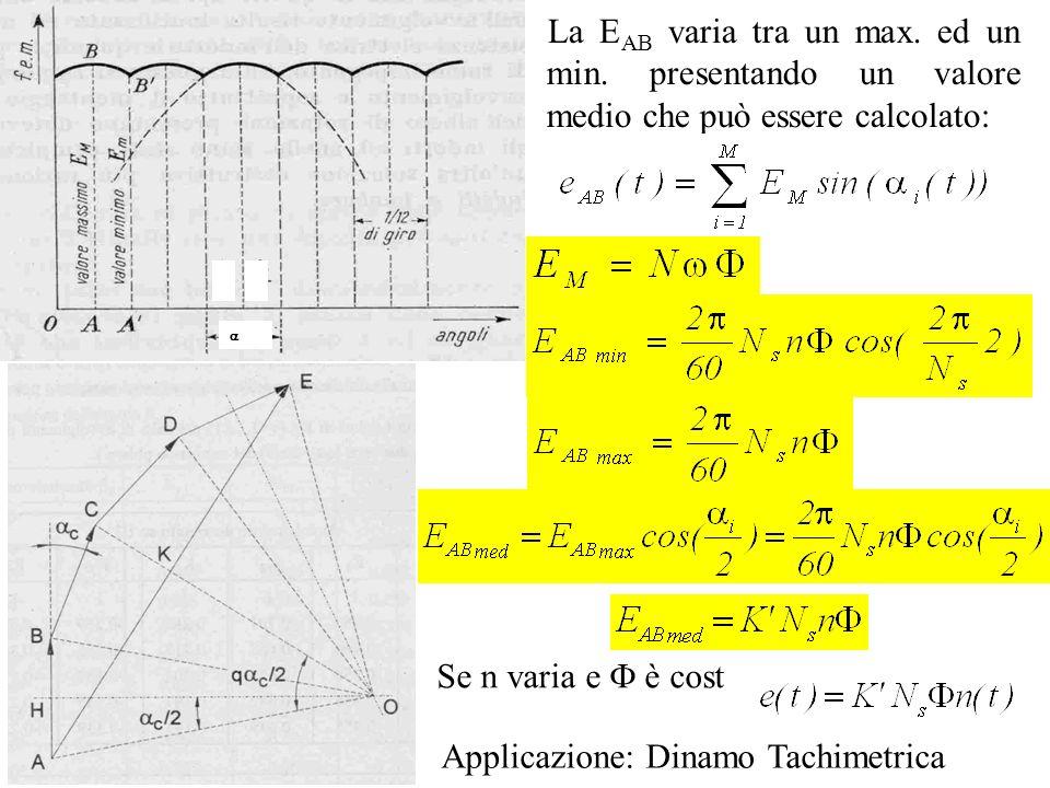 Se la macchina è eccitata e viene mantenuta in rotazione, ai suoi morsetti viene rilevata una f.e.m.indotta Nel caso di strutture multipolari, con p numero di coppie polari, il flusso viene tagliato ogni 1/2p giri e su ogni spira viene indotta una f.e.m.: Macchine Multipolari Se lindotto è di tipo embricato, il n° di conduttori per via interna è N s /2p, quindi Se lindotto è di tipo ondulato, il n° di conduttori per via interna è sempre N s /2