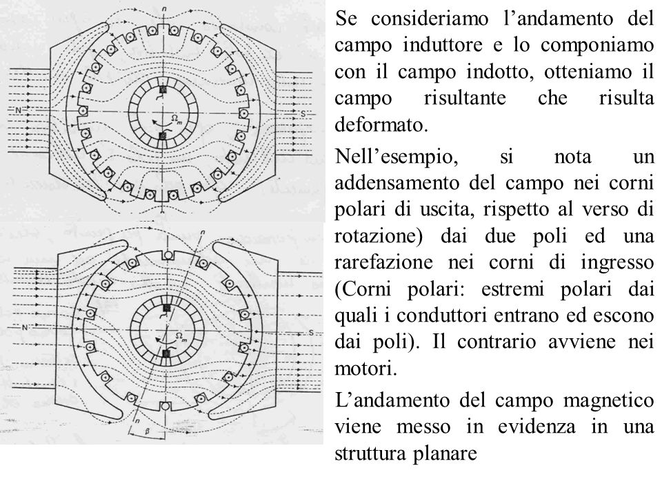 Se consideriamo landamento del campo induttore e lo componiamo con il campo indotto, otteniamo il campo risultante che risulta deformato. Nellesempio,