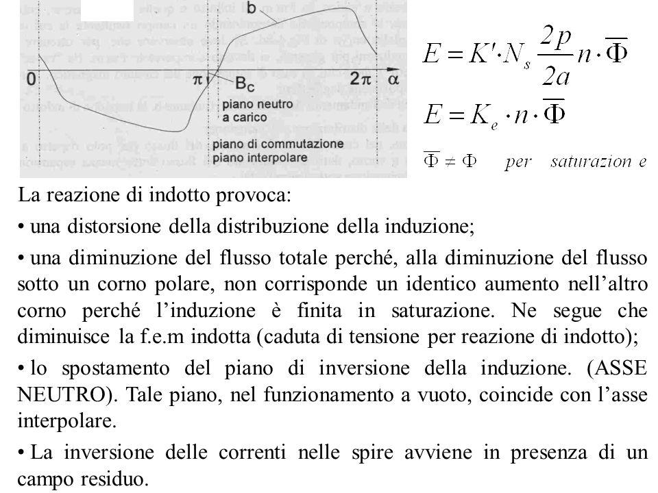 La reazione di indotto provoca: una distorsione della distribuzione della induzione; una diminuzione del flusso totale perché, alla diminuzione del fl