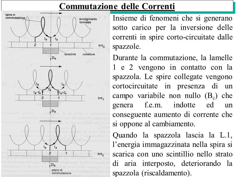 Commutazione delle Correnti Insieme di fenomeni che si generano sotto carico per la inversione delle correnti in spire corto-circuitate dalle spazzole