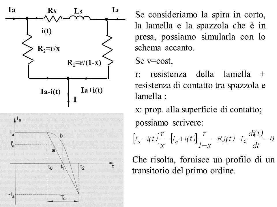 Che risolta, fornisce un profilo di un transitorio del primo ordine. Se consideriamo la spira in corto, la lamella e la spazzola che è in presa, possi