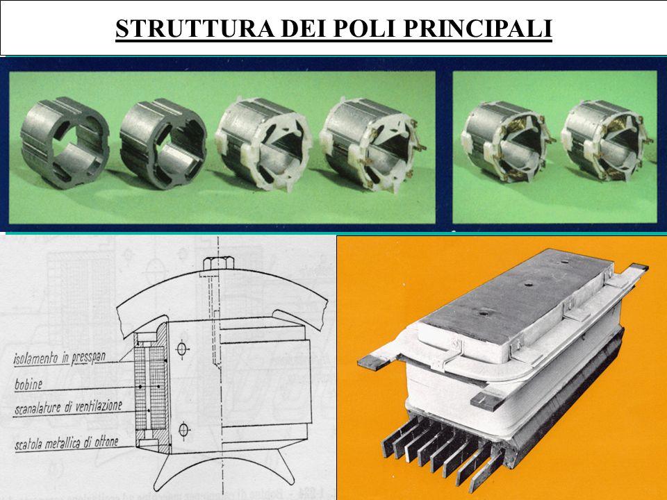 Sistema Induttore: LECCITAZIONE è composto da poli magnetici sporgenti montati sullo statore, attorno ai quali è avvolto il circuito di eccitazione composto da N e spire o da magneti permanenti.