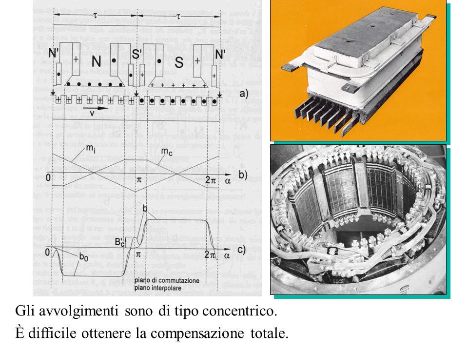 1) legge di Kirchoff per il circuito di eccitazione che genera il flusso.