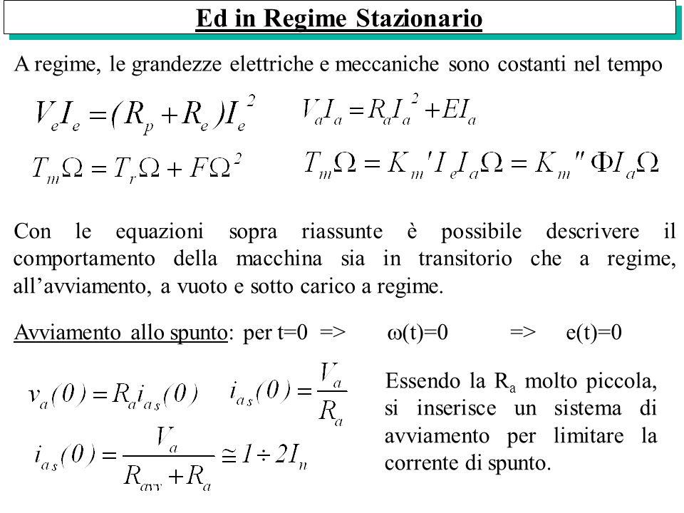 Ed in Regime Stazionario A regime, le grandezze elettriche e meccaniche sono costanti nel tempo Con le equazioni sopra riassunte è possibile descriver