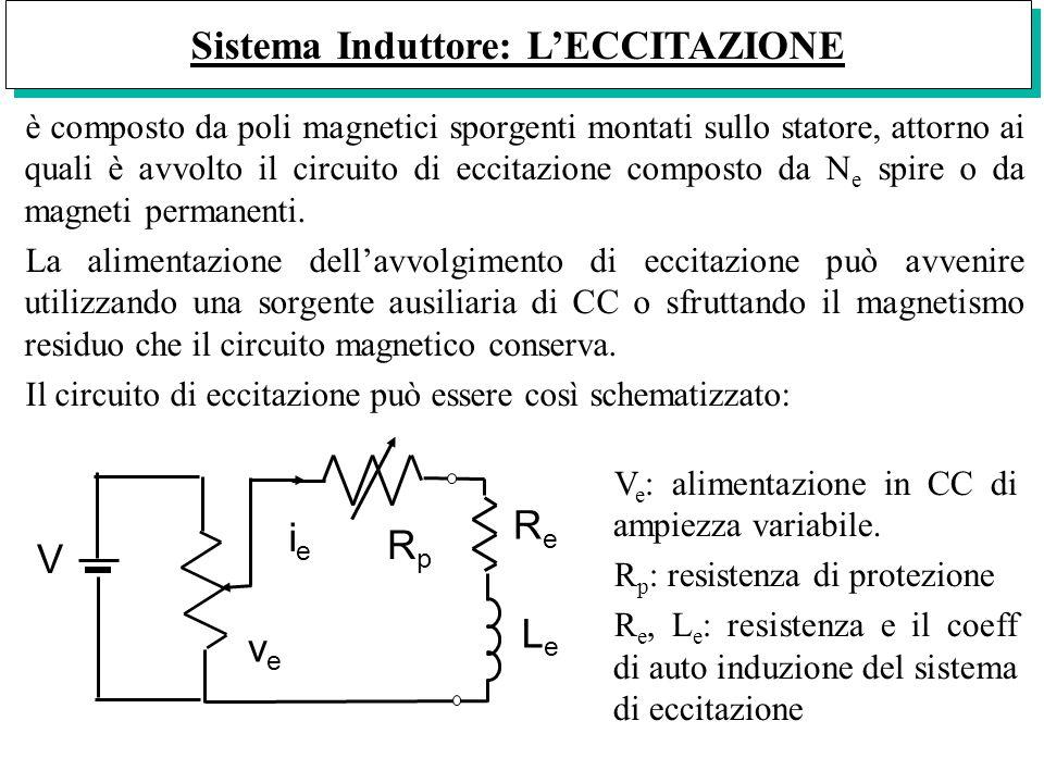 Il Circuito Elettrico di Eccitazione Tramite il reostato si regola il livello di tensione v e (t) che alimenta la eccitazione in modo da far circolare la i e (t) che genera il campo elettrico.