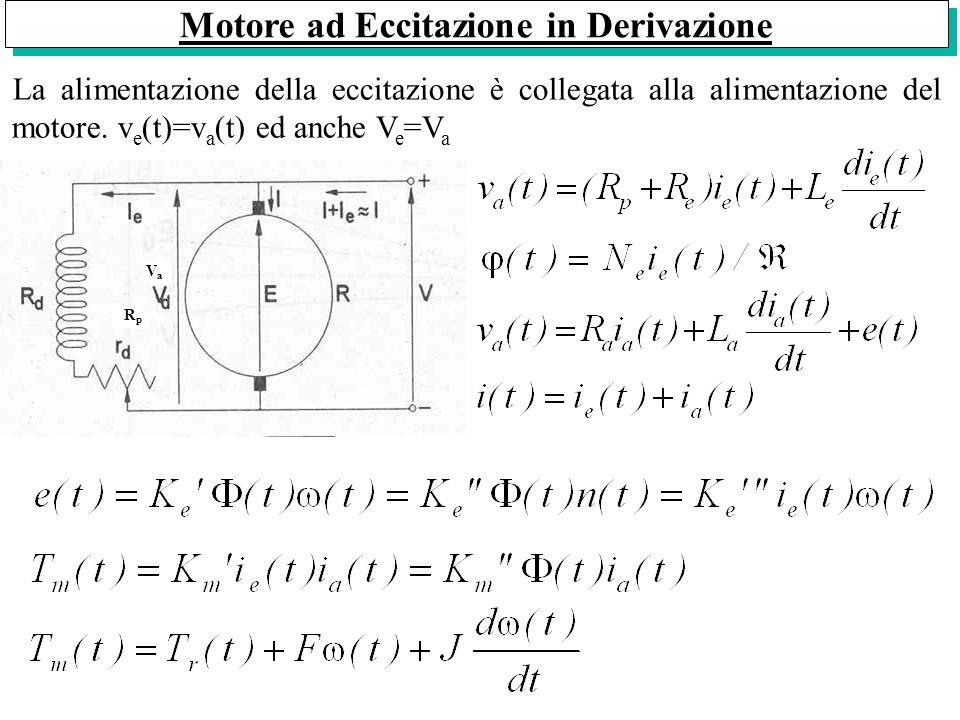 Motore ad Eccitazione in Derivazione La alimentazione della eccitazione è collegata alla alimentazione del motore. v e (t)=v a (t) ed anche V e =V a R