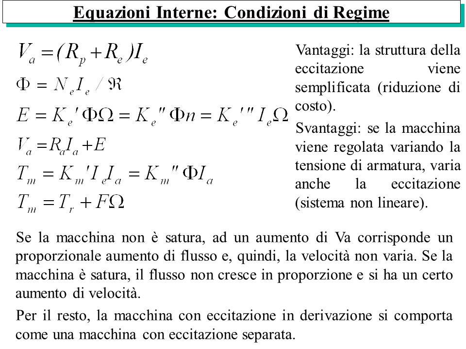 Equazioni Interne: Condizioni di Regime Vantaggi: la struttura della eccitazione viene semplificata (riduzione di costo). Svantaggi: se la macchina vi