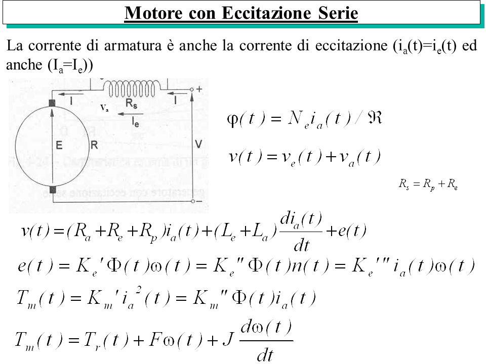 Equazioni Interne: Condizioni di Regime Vantaggi: la struttura della eccitazione viene semplificata.