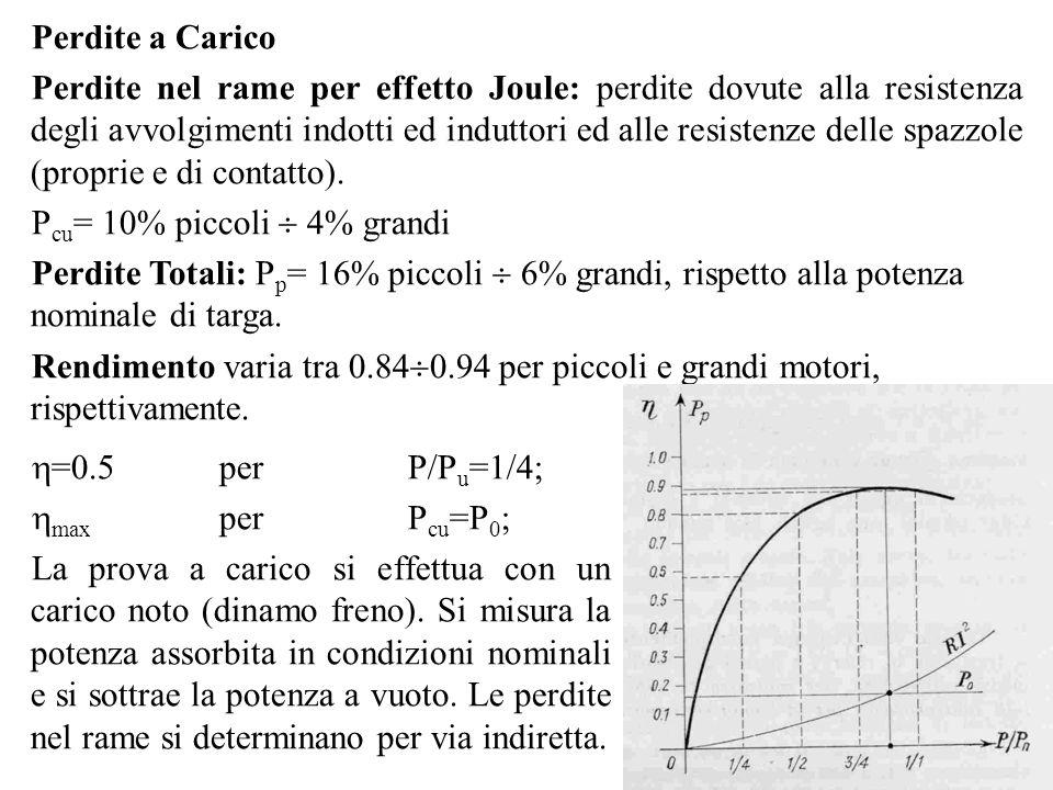 Le Caratteristiche Statiche Con le equazioni della dinamica è possibile descrivere: a) i transitori di accensione e spegnimento della macchina; b) spostamento da un punto di equilibrio ad un altro; c) dinamica delle variazioni rispetto al punto di lavoro causata da perturbazioni.