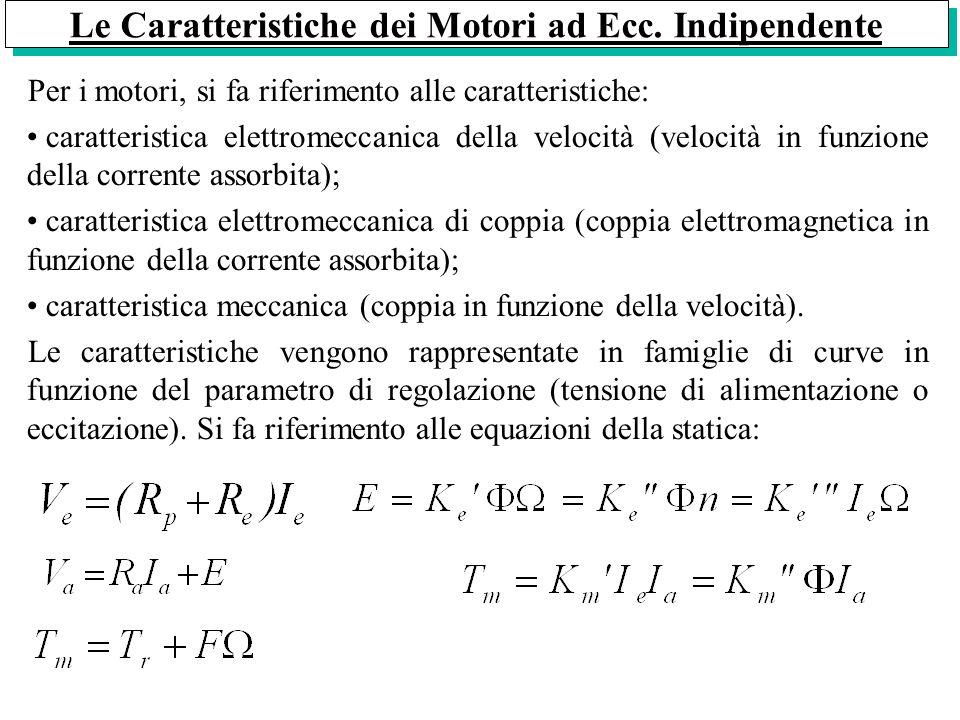 Le Caratteristiche dei Motori ad Ecc. Indipendente Per i motori, si fa riferimento alle caratteristiche: caratteristica elettromeccanica della velocit
