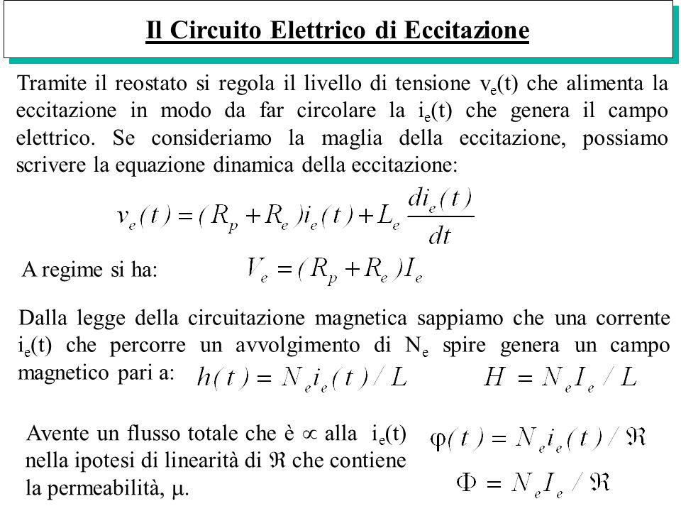 Il Circuito Elettrico di Eccitazione Tramite il reostato si regola il livello di tensione v e (t) che alimenta la eccitazione in modo da far circolare