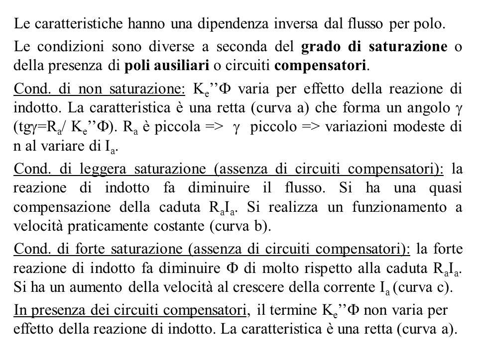 La Caratteristica Elettromeccanica di Coppia (T m =f(I a )) La caratteristica è lineare in I a.