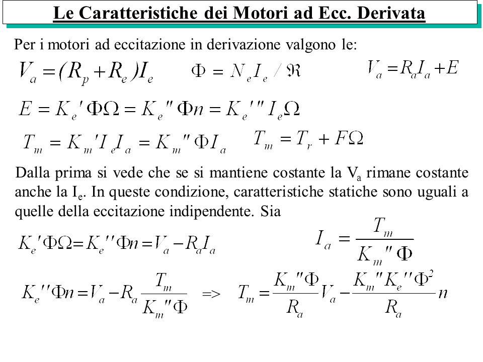 Le Caratteristiche dei Motori ad Ecc. Derivata Per i motori ad eccitazione in derivazione valgono le: Dalla prima si vede che se si mantiene costante