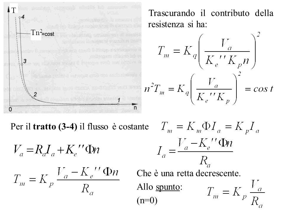 Trascurando il contributo della resistenza si ha: T Per il tratto (3-4) il flusso è costante Che è una retta decrescente. Allo spunto: (n=0) Tn 2