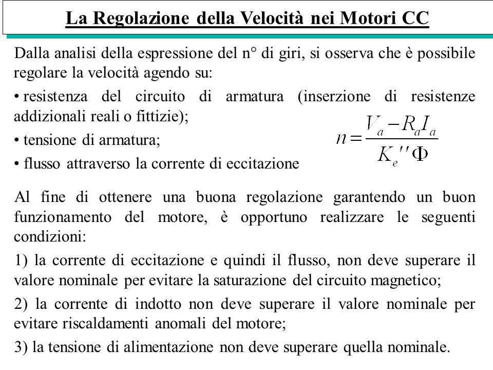 La Regolazione della Velocità nei Motori CC Dalla analisi della espressione del n° di giri, si osserva che è possibile regolare la velocità agendo su: