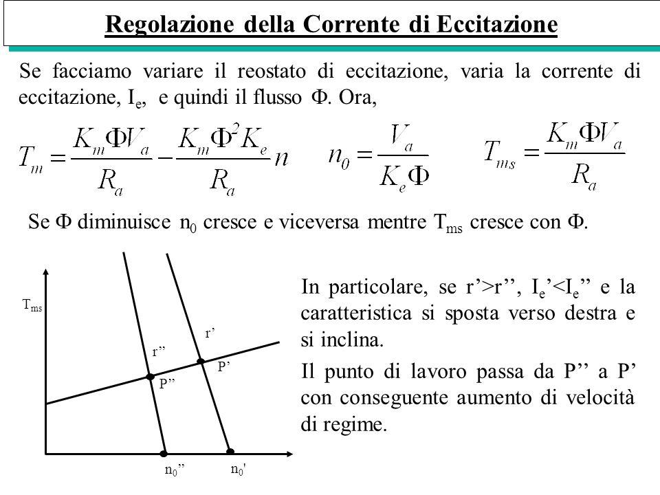 Regolazione della Corrente di Eccitazione Diminuendo la corrente di eccitazione, a parità di I a e con V a =cost, si ottiene un incremento della velocità.