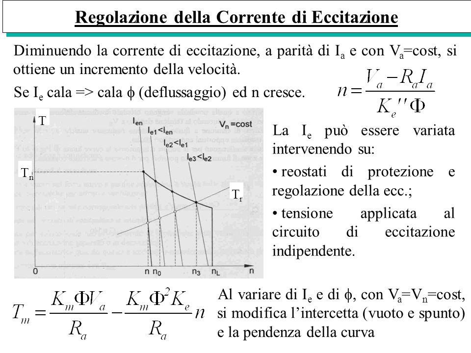 Regolazione della Corrente di Eccitazione Diminuendo la corrente di eccitazione, a parità di I a e con V a =cost, si ottiene un incremento della veloc