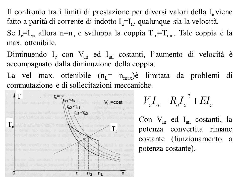 Regolazione Combinata V a, I e Combinando le due regolazioni si ottiene un campo di variazione di velocità più vasto in quanto le vel.superiori vengono ottenute mediante deflussaggio mentre quelle inferiori riducendo la tensione di armatura.