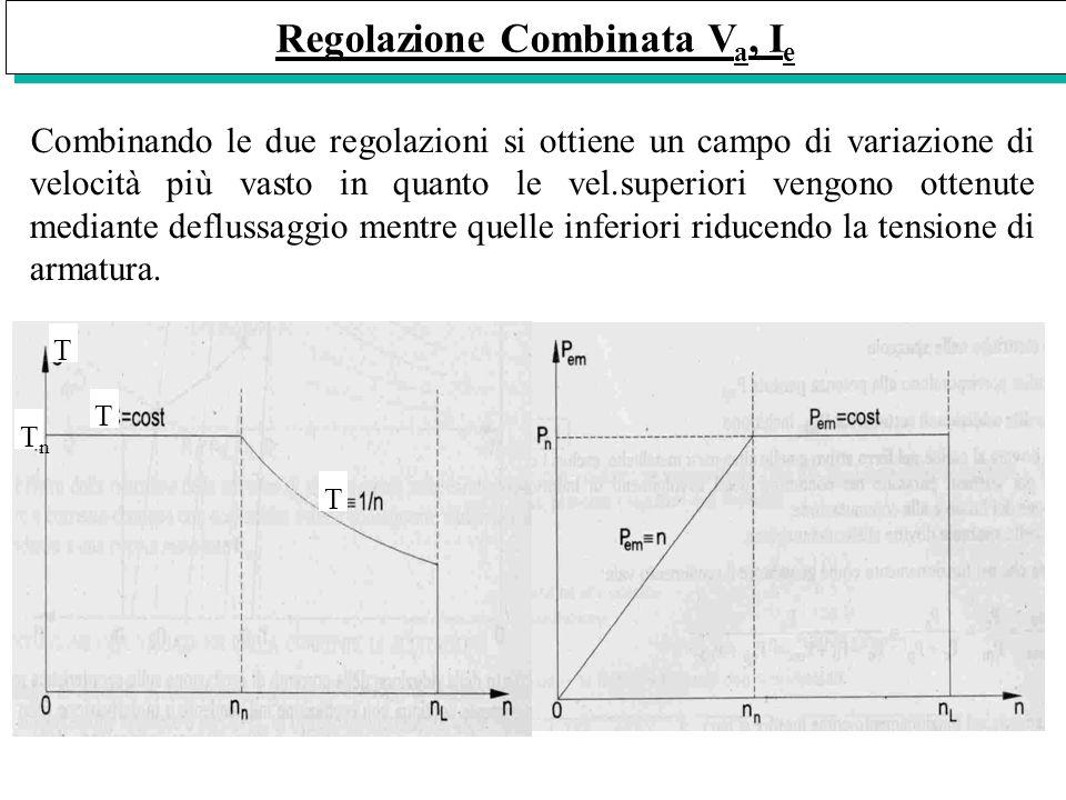 Regolazione Combinata V a, I e Combinando le due regolazioni si ottiene un campo di variazione di velocità più vasto in quanto le vel.superiori vengon