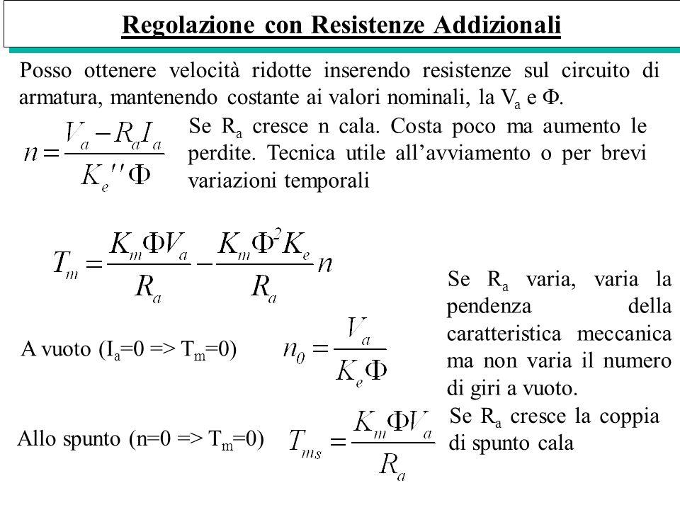 Regolazione con Resistenze Addizionali Posso ottenere velocità ridotte inserendo resistenze sul circuito di armatura, mantenendo costante ai valori no