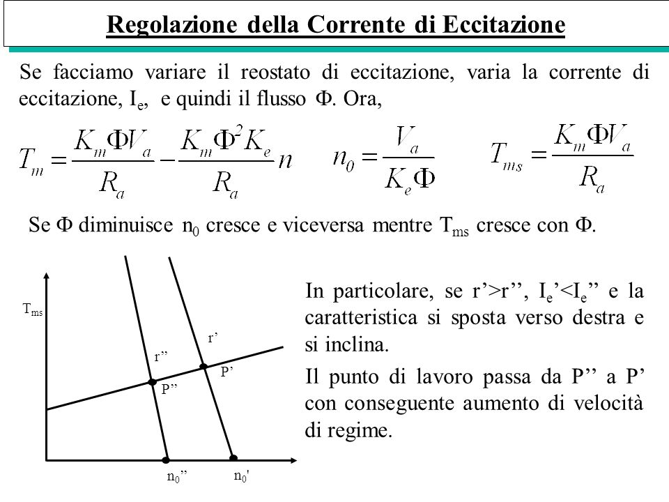 Regolazione della Corrente di Eccitazione Se facciamo variare il reostato di eccitazione, varia la corrente di eccitazione, I e, e quindi il flusso. O
