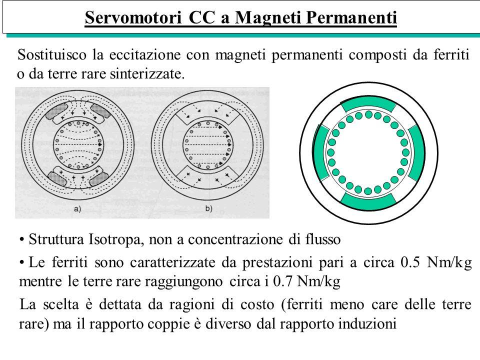 2 Sostituisco la eccitazione con magneti permanenti composti da ferriti o da terre rare sinterizzate. Servomotori CC a Magneti Permanenti Struttura Is