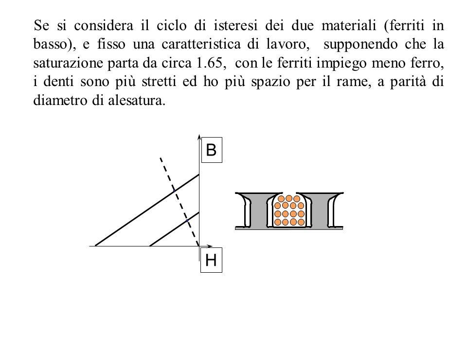 H B 4 Se si considera il ciclo di isteresi dei due materiali (ferriti in basso), e fisso una caratteristica di lavoro, supponendo che la saturazione p