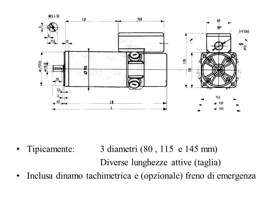 10 15 Nm rpm Limitazione di Coppia Continuativa (curva 1) Le perdite sono funzione della velocità angolare: a bassi giri si hanno principalmente perdite nel rame mentre se i giri crescono, crescono le perdite nel ferro.