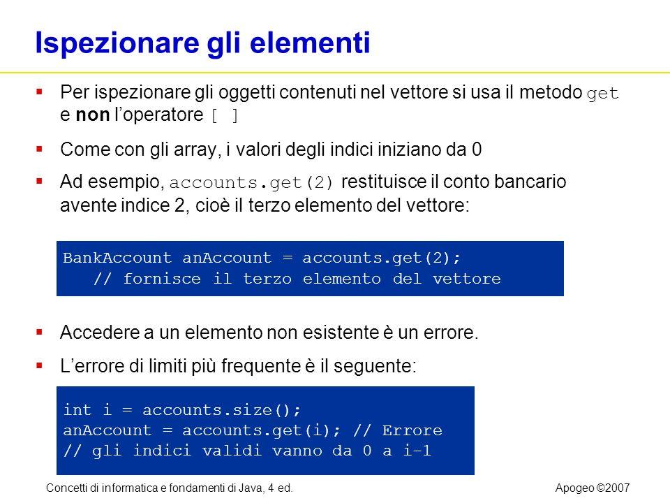 Concetti di informatica e fondamenti di Java, 4 ed.Apogeo ©2007 Ispezionare gli elementi Per ispezionare gli oggetti contenuti nel vettore si usa il m