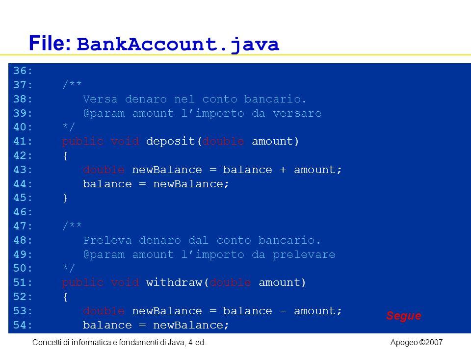 Concetti di informatica e fondamenti di Java, 4 ed.Apogeo ©2007 File: BankAccount.java 36: 37: /** 38: Versa denaro nel conto bancario. 39: @param amo