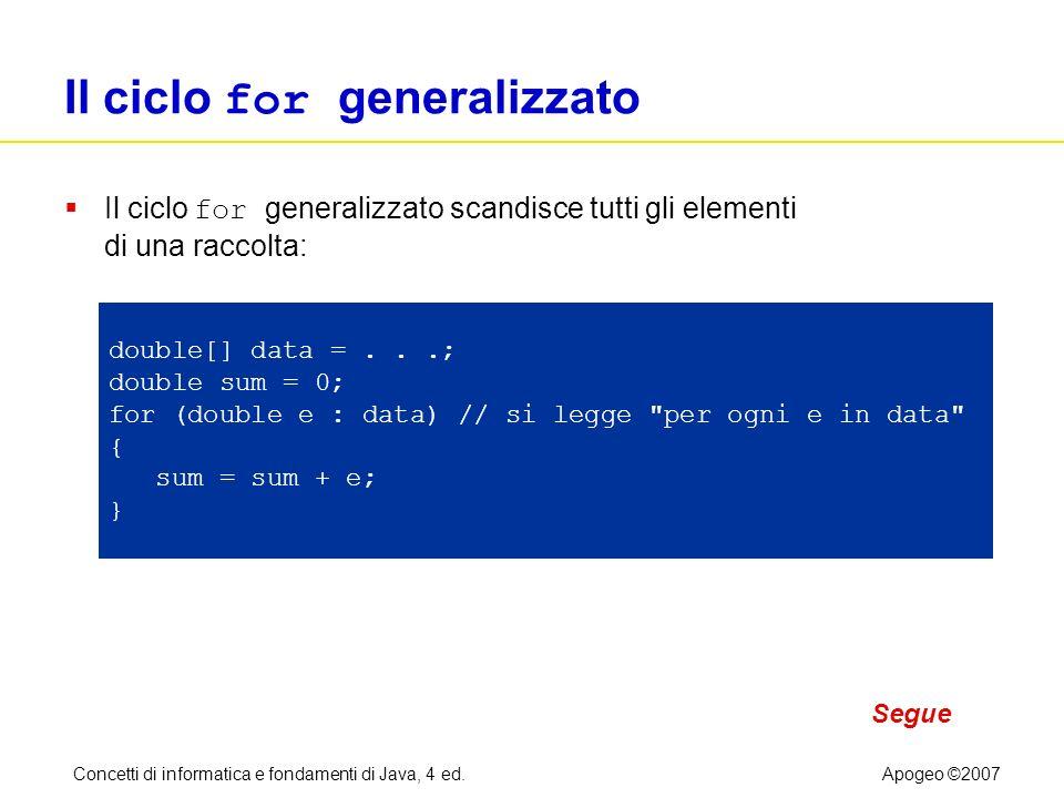 Concetti di informatica e fondamenti di Java, 4 ed.Apogeo ©2007 Il ciclo for generalizzato Il ciclo for generalizzato scandisce tutti gli elementi di