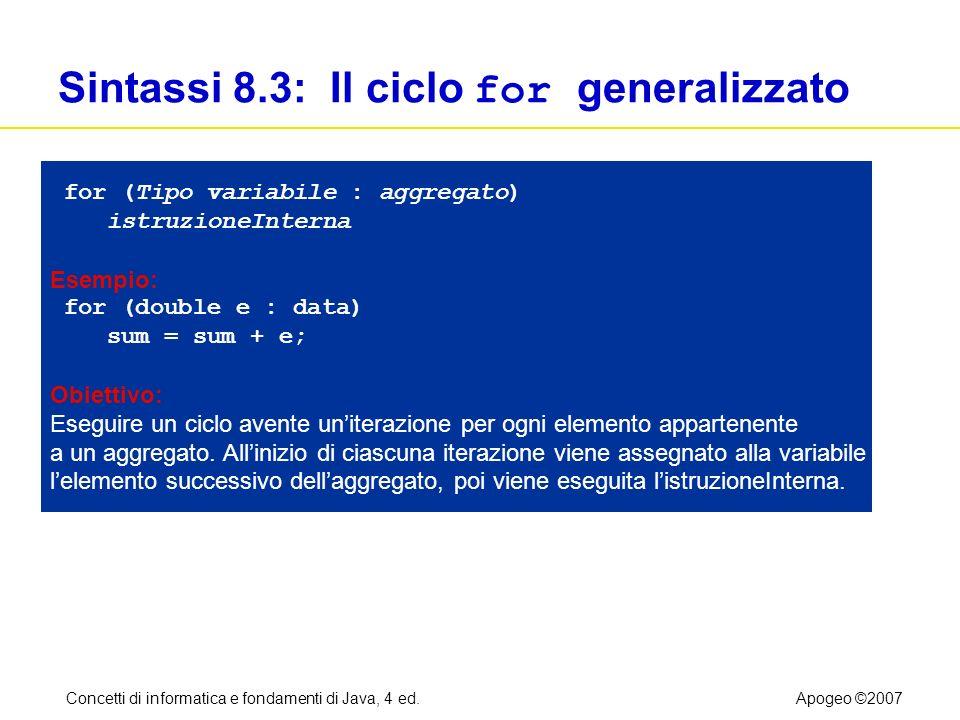 Concetti di informatica e fondamenti di Java, 4 ed.Apogeo ©2007 Sintassi 8.3: Il ciclo for generalizzato for (Tipo variabile : aggregato) istruzioneIn