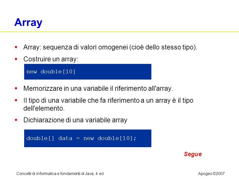 Concetti di informatica e fondamenti di Java, 4 ed.Apogeo ©2007 Array Nel momento in cui viene creato larray, tutti i suoi valori sono inizializzati al valore 0 (per un array di numeri come int[] o double[]), false (per un array boolean[]), null (per un array di riferimenti a oggetti).