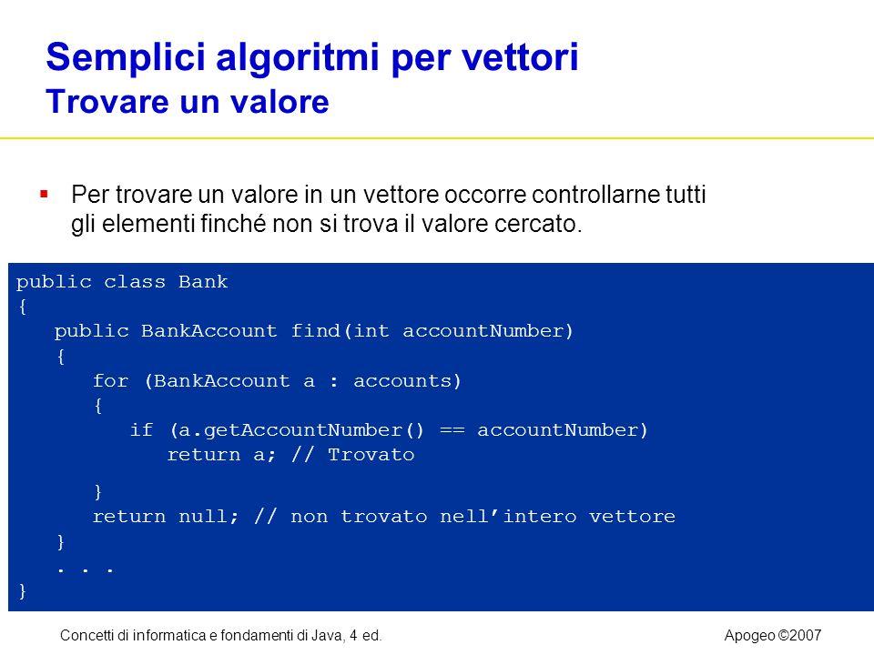 Concetti di informatica e fondamenti di Java, 4 ed.Apogeo ©2007 Semplici algoritmi per vettori Trovare un valore Per trovare un valore in un vettore o