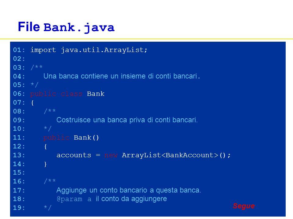 Concetti di informatica e fondamenti di Java, 4 ed.Apogeo ©2007 File Bank.java 01: import java.util.ArrayList; 02: 03: /** 04: Una banca contiene un i