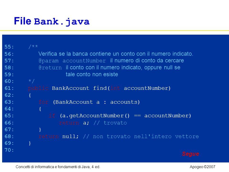 Concetti di informatica e fondamenti di Java, 4 ed.Apogeo ©2007 File Bank.java 55: /** 56: Verifica se la banca contiene un conto con il numero indica
