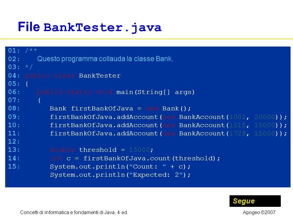 Concetti di informatica e fondamenti di Java, 4 ed.Apogeo ©2007 File BankTester.java 01: /** 02: Questo programma collauda la classe Bank. 03: */ 04: